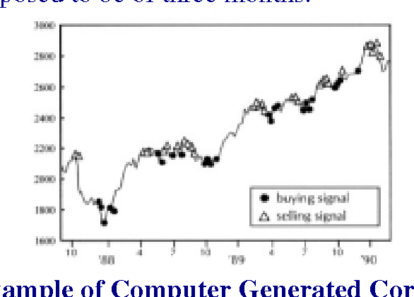 PDF] Application Of Neural Network To Technical Analysis Of Stock