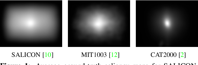 Figure 3 for Modeling Object Dissimilarity for Deep Saliency Prediction
