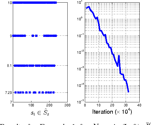 Figure 1 for Correct-by-synthesis reinforcement learning with temporal logic constraints