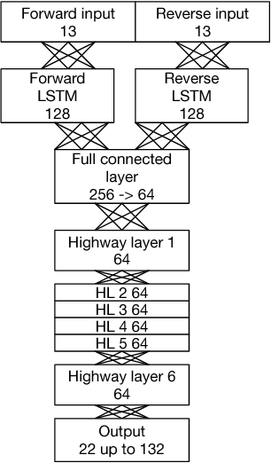 Figure 4 from Automatic Programming of VST Sound Synthesizers Using