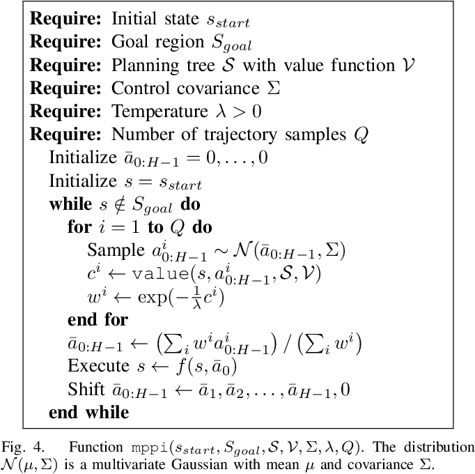 Figure 2 for The Value of Planning for Infinite-Horizon Model Predictive Control