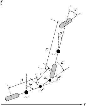 Figure 1 for Distributed nonlinear model predictive control of an autonomous tractor-trailer system
