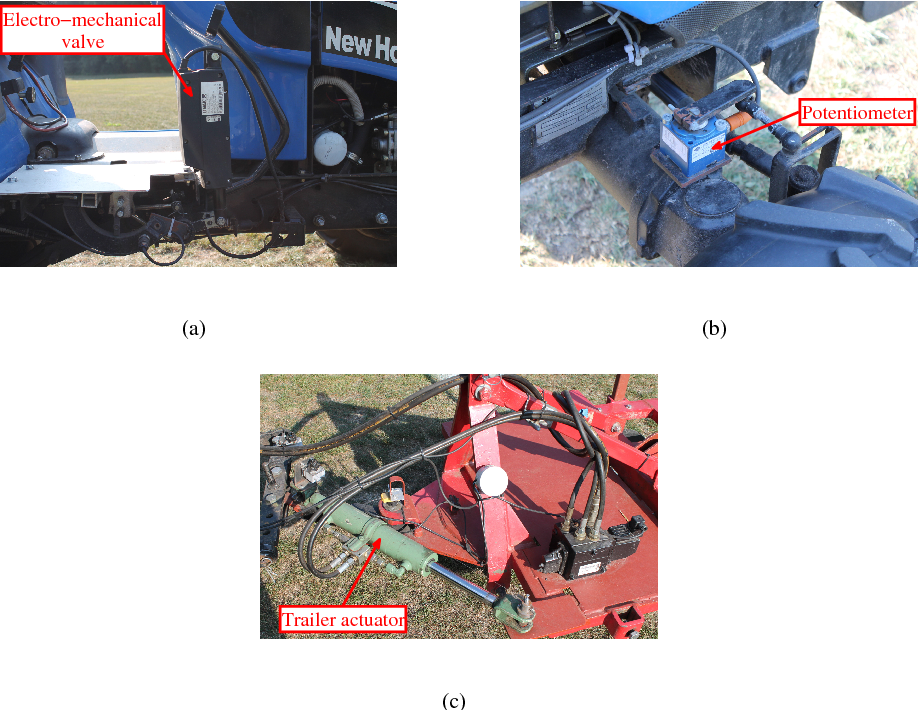 Figure 3 for Distributed nonlinear model predictive control of an autonomous tractor-trailer system