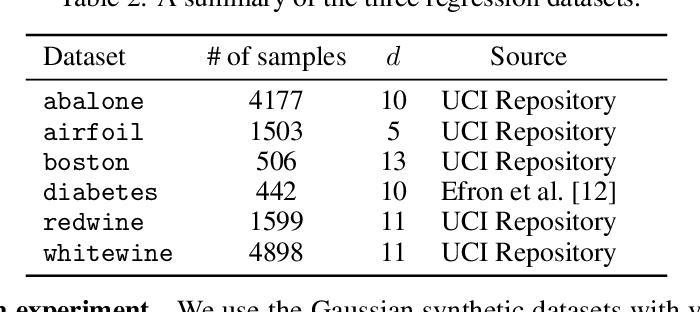 Figure 4 for Efficient computation and analysis of distributional Shapley values