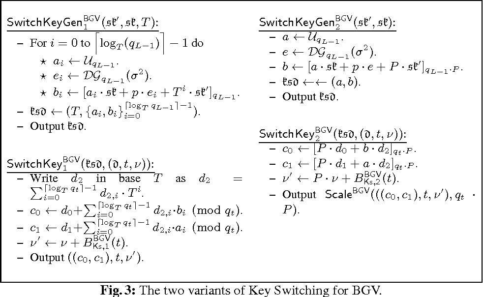 Figure 3 from Which Ring Based Somewhat Homomorphic Encryption