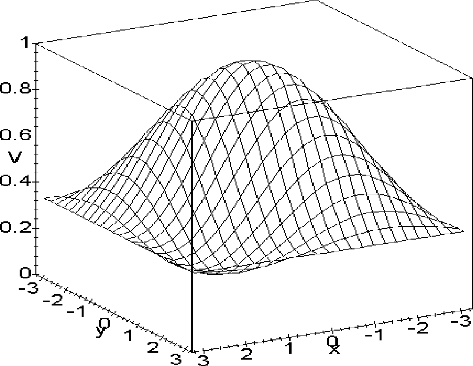 Figure 4 from 2 2 0 Ja n 19 98 Principles of Discrete Time Mechanics