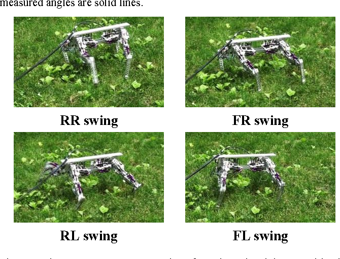 Fig. 13. Photo sequence representative of quadruped walking. A video is included in the supplemental material.