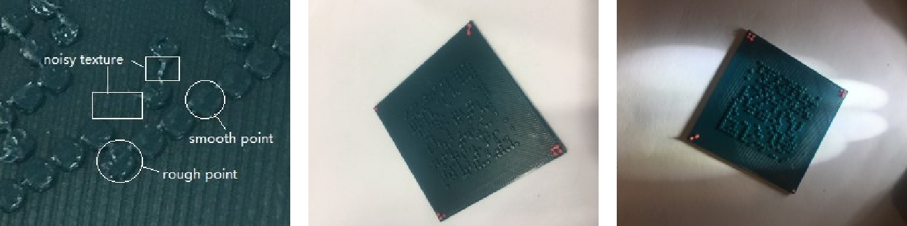Figure 3 for Watermark Retrieval from 3D Printed Objects via Convolutional Neural Networks