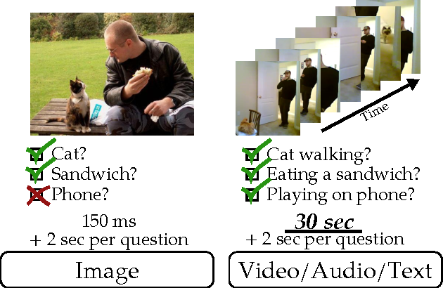 Figure 1 for Much Ado About Time: Exhaustive Annotation of Temporal Data