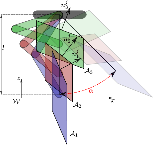 Figure 1 for On the Hardware Feasibility of Nonlinear Trajectory Optimization for Legged Locomotion based on a Simplified Dynamics