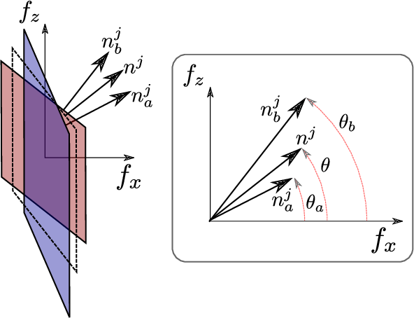 Figure 2 for On the Hardware Feasibility of Nonlinear Trajectory Optimization for Legged Locomotion based on a Simplified Dynamics