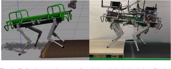 Figure 4 for On the Hardware Feasibility of Nonlinear Trajectory Optimization for Legged Locomotion based on a Simplified Dynamics