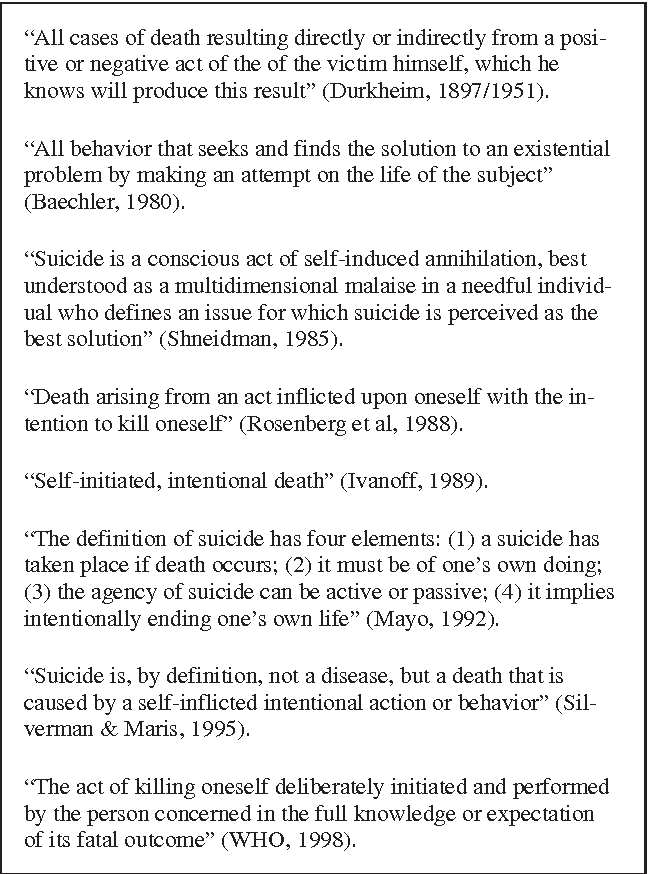Table 1. Frequently reported definitions of suicide
