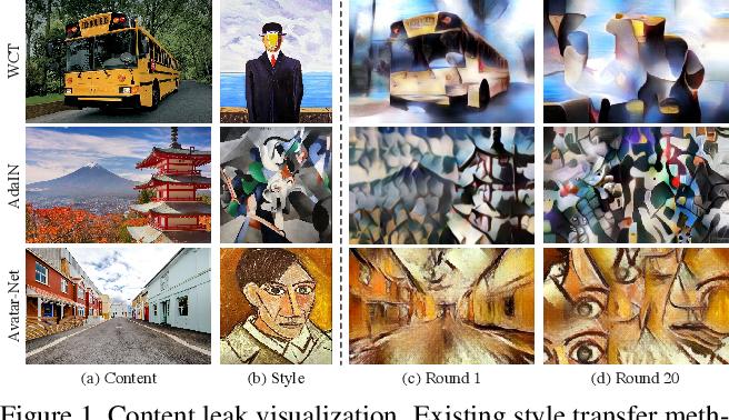 Figure 1 for ArtFlow: Unbiased Image Style Transfer via Reversible Neural Flows