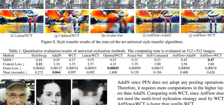 Figure 2 for ArtFlow: Unbiased Image Style Transfer via Reversible Neural Flows
