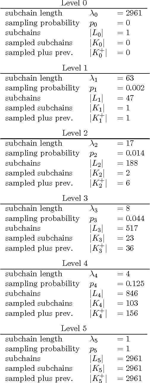 figure 6–8