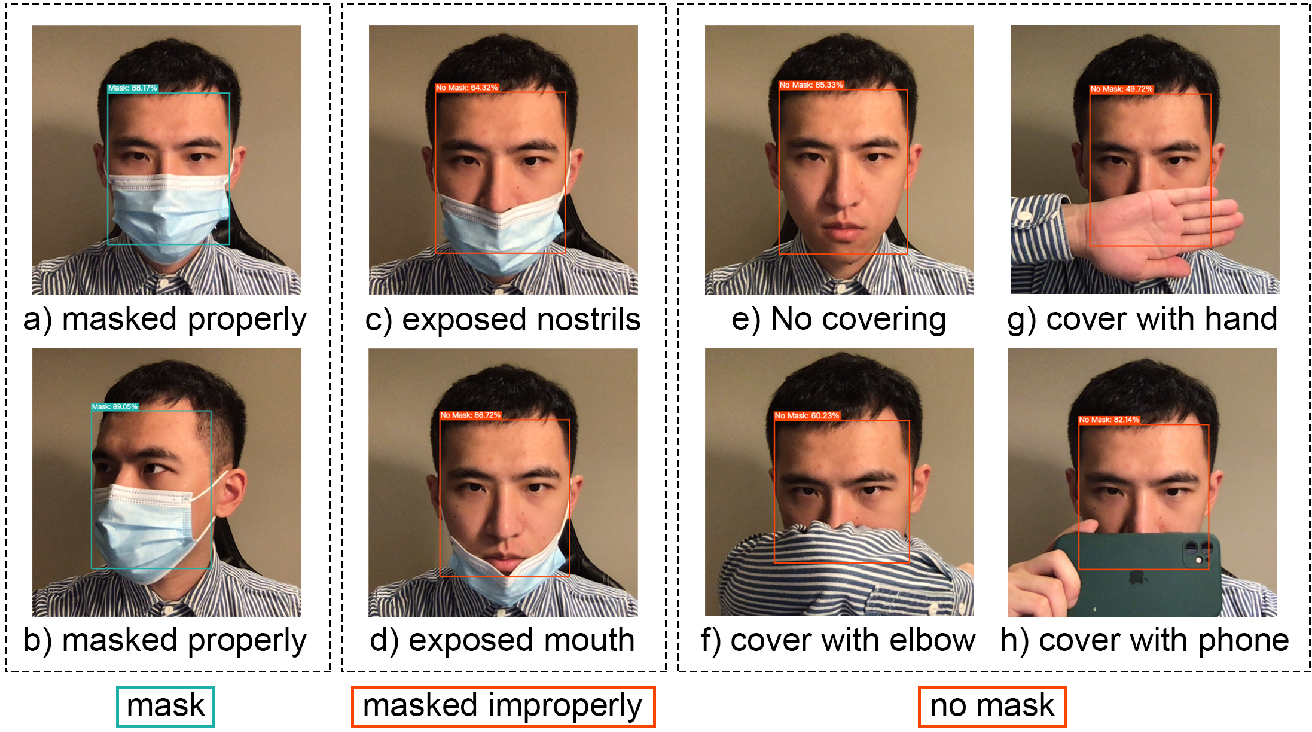 Figure 3 for WearMask: Fast In-browser Face Mask Detection with Serverless Edge Computing for COVID-19