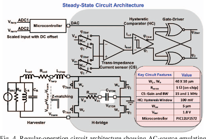 Figure 4 from A low-power integrated power converter for an ...