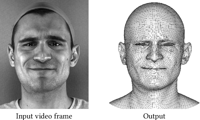 Figure 3 for Production-Level Facial Performance Capture Using Deep Convolutional Neural Networks