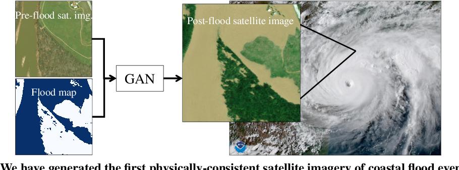 Figure 1 for Physics-informed GANs for Coastal Flood Visualization
