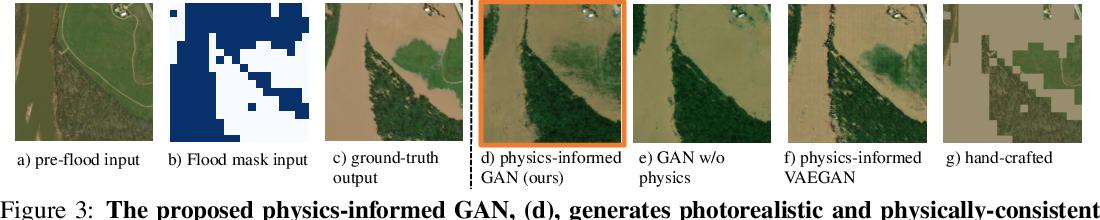 Figure 4 for Physics-informed GANs for Coastal Flood Visualization
