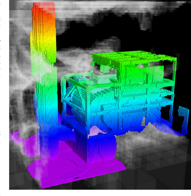 Figure 1 for UFOMap: An Efficient Probabilistic 3D Mapping Framework That Embraces the Unknown