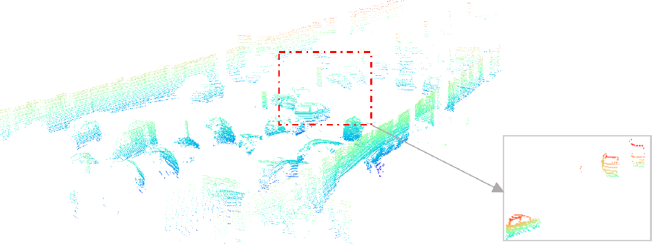 Figure 1 for Lidar-based Object Classification with Explicit Occlusion Modeling