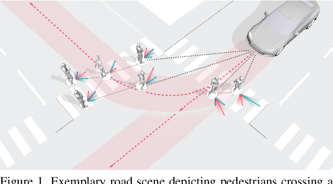 Figure 1 for Trajectron++: Multi-Agent Generative Trajectory Forecasting With Heterogeneous Data for Control