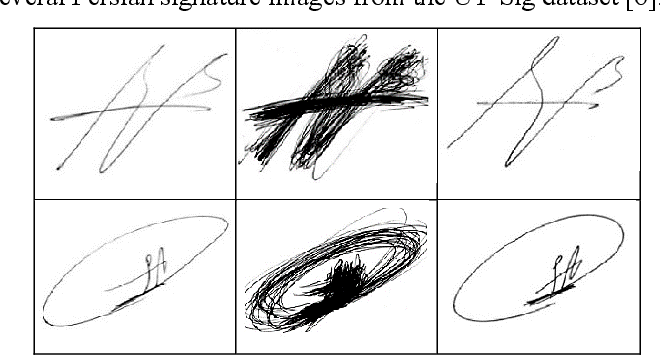 Figure 1 for Active Transfer Learning for Persian Offline Signature Verification