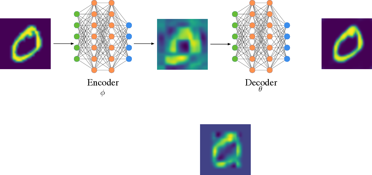 Figure 1 for Cherry-Picking Gradients: Learning Low-Rank Embeddings of Visual Data via Differentiable Cross-Approximation