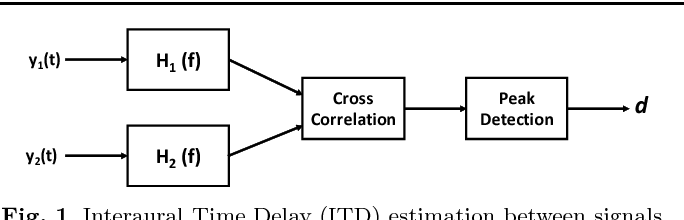 Figure 1 for Realtime Active Sound Source Localization for Unmanned Ground Robots Using a Self-Rotational Bi-Microphone Array