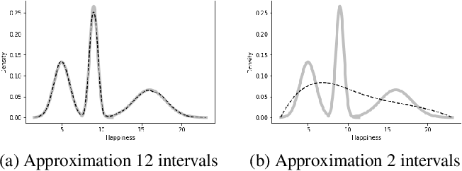 Figure 1 for Learning Probabilistic Logic Programs in Continuous Domains