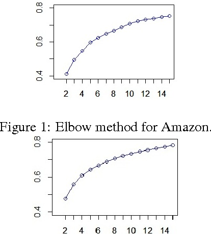 scalable learning of collective behavior thesis Scalable learning of collective behavior based on sparse predict collective behavior in entails scalable learning of models for collective behavior.