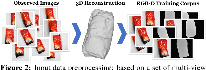 Figure 1 for IGNOR: Image-guided Neural Object Rendering