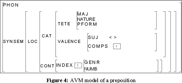 Figure 4 for A prototype for projecting HPSG syntactic lexica towards LMF