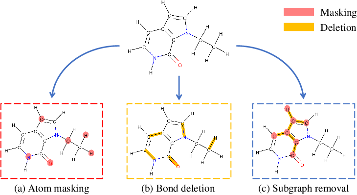 Figure 3 for MolCLR: Molecular Contrastive Learning of Representations via Graph Neural Networks