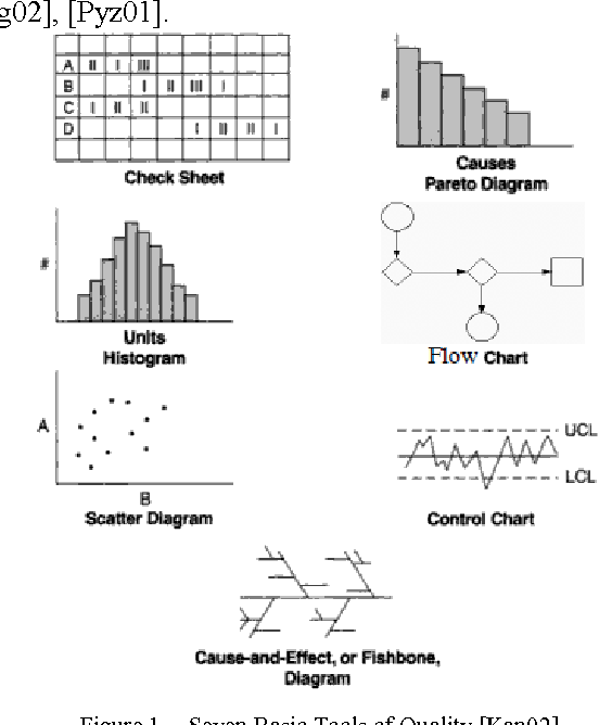 Techniques for quantitative analysis of software quality throughout figure 1 ccuart Image collections