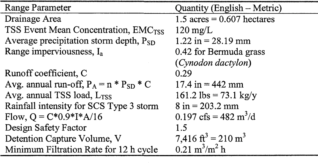 Table 32 from Adsorption of Lead (II) Ions by Organosilicate