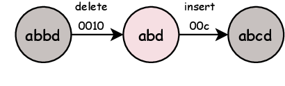 Figure 1 for Secoco: Self-Correcting Encoding for Neural Machine Translation