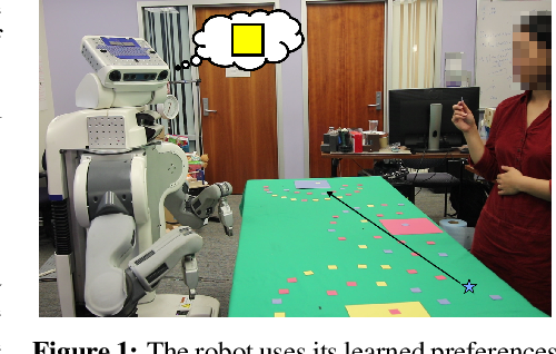 Figure 1 for Nonverbal Robot Feedback for Human Teachers