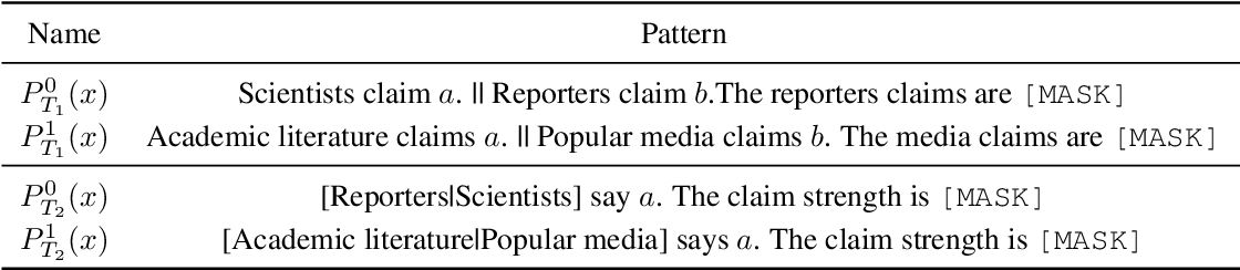 Figure 2 for Semi-Supervised Exaggeration Detection of Health Science Press Releases