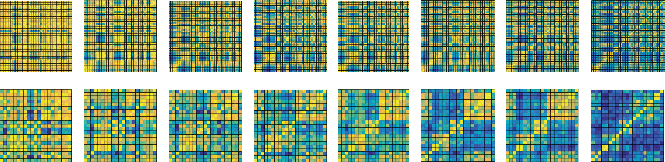 Figure 4 for Refining Architectures of Deep Convolutional Neural Networks