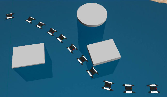 Figure 1 for Collision-free Trajectory Planning for Autonomous Surface Vehicle