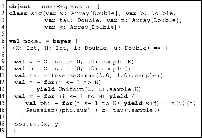 Figure 2 for Augur: a Modeling Language for Data-Parallel Probabilistic Inference