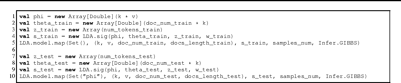 Figure 3 for Augur: a Modeling Language for Data-Parallel Probabilistic Inference
