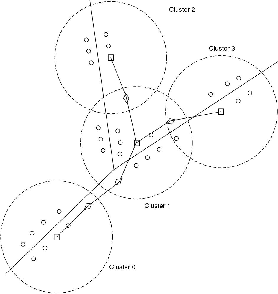 wireless sensor network designs semantic scholar
