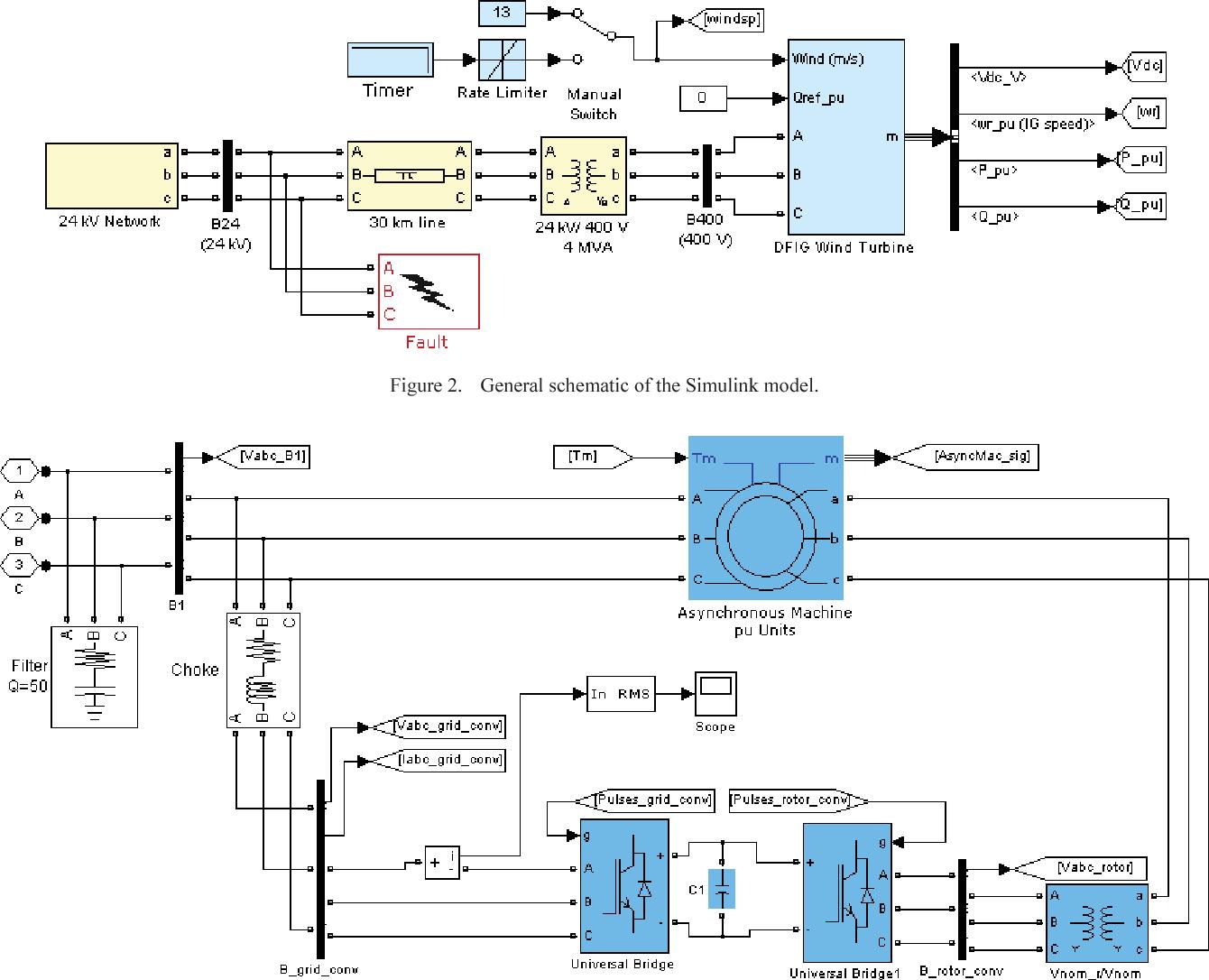 Simulation by MATLAB/Simulink of a wind farm power plant - Semantic