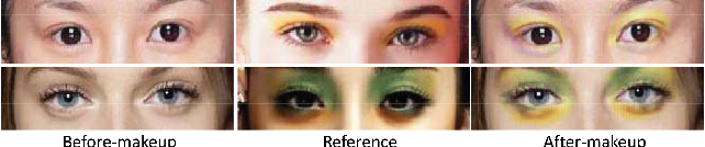 Figure 2 for Makeup like a superstar: Deep Localized Makeup Transfer Network