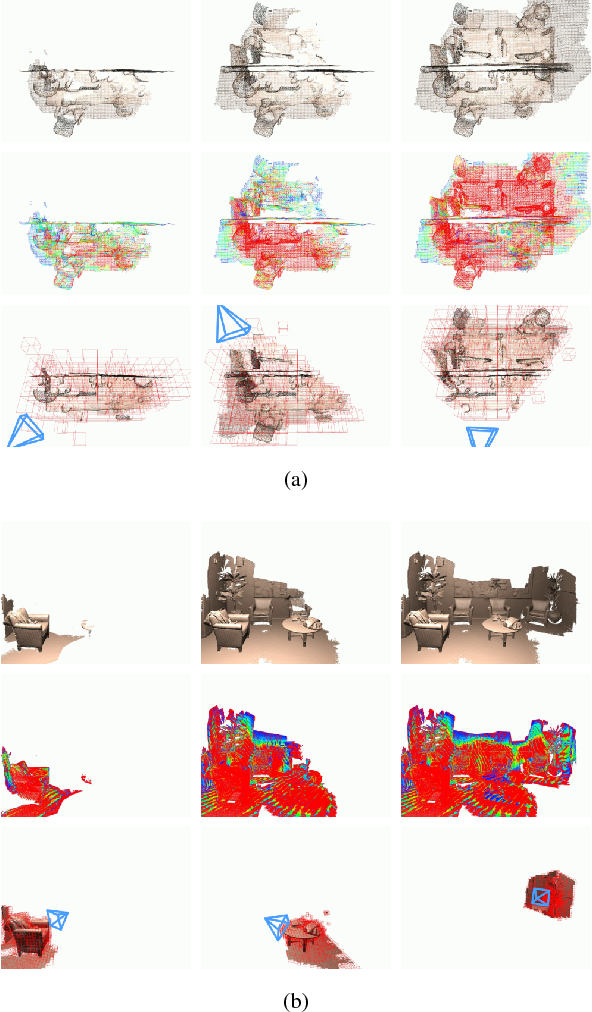 Figure 3 for An Efficient Volumetric Mesh Representation for Real-time Scene Reconstruction using Spatial Hashing