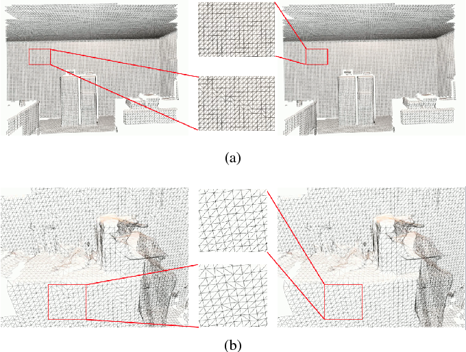 Figure 4 for An Efficient Volumetric Mesh Representation for Real-time Scene Reconstruction using Spatial Hashing